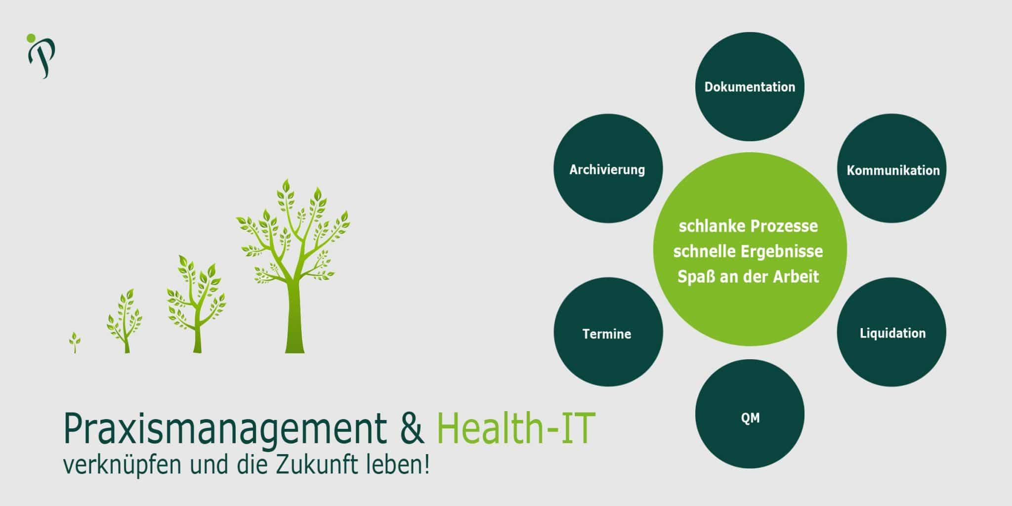praxismanagement-health-it